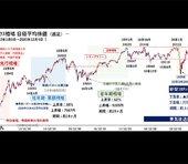 2022年、日経平均は4万1,250円へ。やがては来る「壮年期相場」=山崎和邦