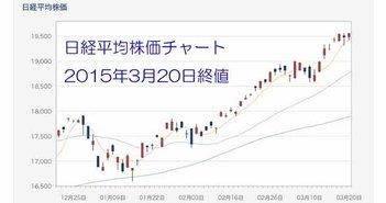 20150320-Nikkei225