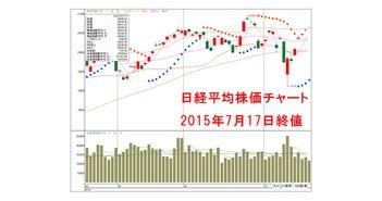 20150717-Nikkei225