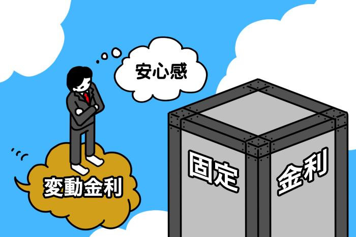 【第3回】『変動金利が上がったら借り換えよう』はNG!失敗する可能性大の理由とは?