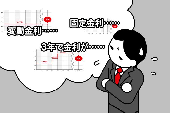 【第4回】「変動金利型」と「全期間固定金利型」への借り換え。どうなればどちらが得なのかをシミュレーションしてみた