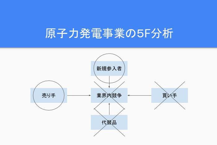 160322_toshiba-5-forces-analysis