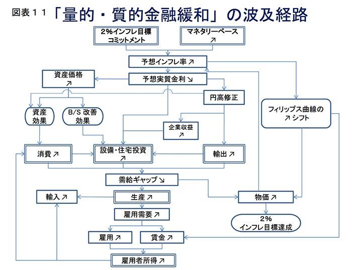 出典:日本銀行副総裁 岩田規久男 「最近の金融経済情勢と金融政策運営」2014年9月10日