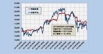 2016年6月16日時点の理論株価=1万7120円