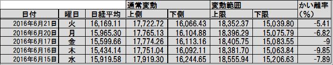 160622toushinoshiten_3