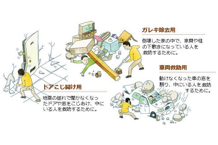 たった5000円!建物の下敷きになった人を救助できる優れものアイテムとは?