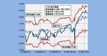 2016年12月5日時点の理論株価=1万7981円