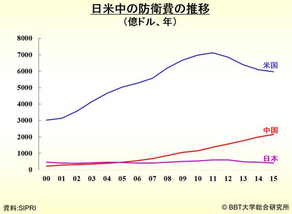 170309oomaekenichi_3