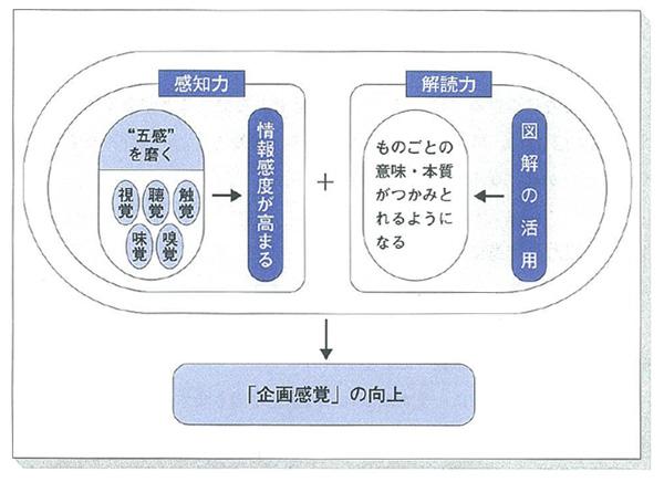 170507zukai_1