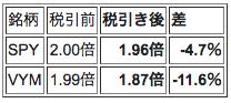 170523tojo_table_2