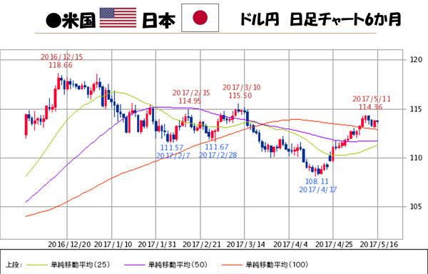 170525hujiimotonobuyuki_1