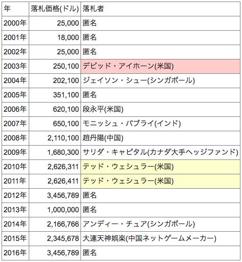 170530tojomasahiko_t1