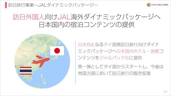 エボラブルアジア、過去最高の営業利益を達成 東証1部への鞍替えを目指す