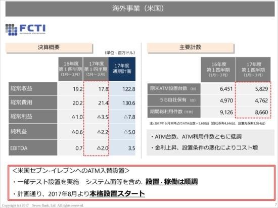 セブン銀行、第1四半期は増収増益 口座数が計画通りに推移