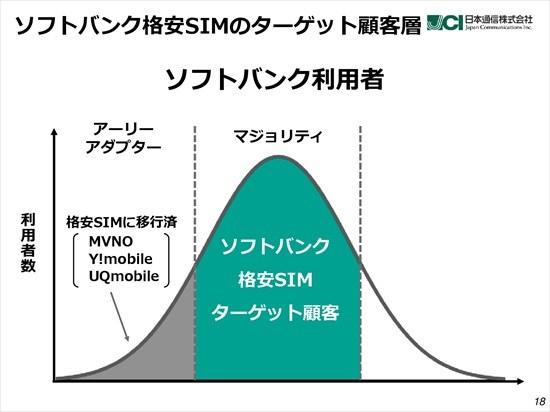 日本通信、第1四半期は赤字拡大で着地 SIM事業は回復基調