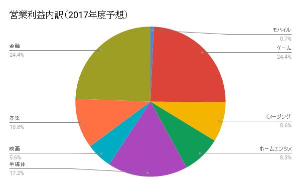 170820kakoi_chart