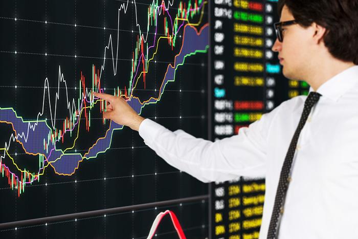 米FRBの資金縮小停止を受け、米市場に資金流入。日本でも成長株への資金回帰が盛んに=武田甲州