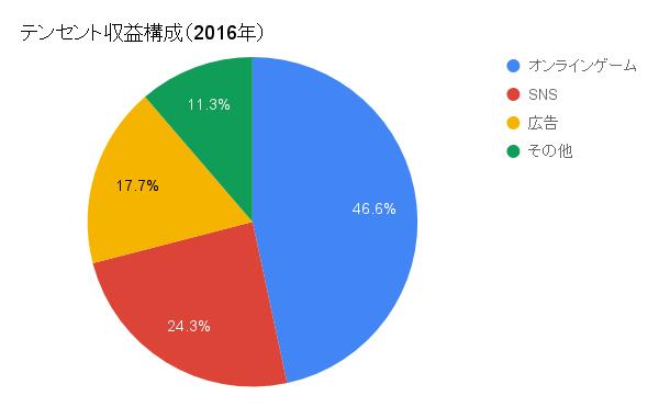 171104kaoishunsuke_1