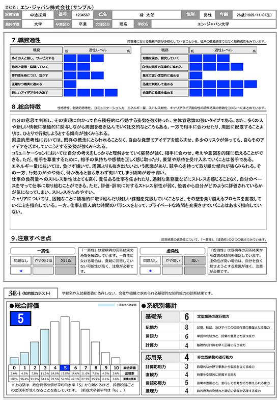 出典:エン・ジャパン