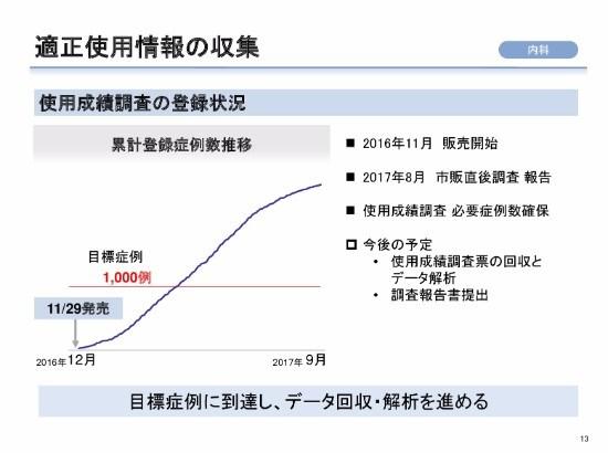 あすか製薬、上期は増収増益 「新たな治療の道」リフキシマが市場に浸透拡大