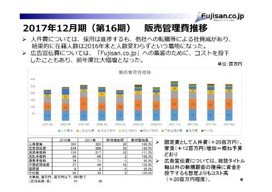"""富士山マガジンサービス、通期取扱高は昨対109.4% """"3本の矢""""で雑誌市場の変革を図る"""