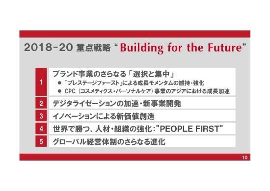 """資生堂、""""Building for the Future""""、サステナブルな成長に向けた5つの重点戦略を発表"""