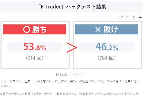 183025_f_trader_2