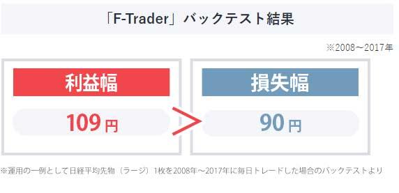 183025_f_trader_3