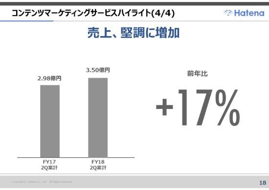 はてな、2Qはデータセンター費用増で前年比増収減益 自社サービス内のデータ活用に向け新事業模索