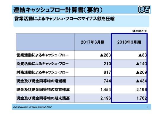 ぱど、新社長就任でグループ内メディア5社の連携強化 18年通期は増収