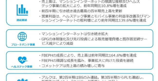 freebit_20192q-004.jpg