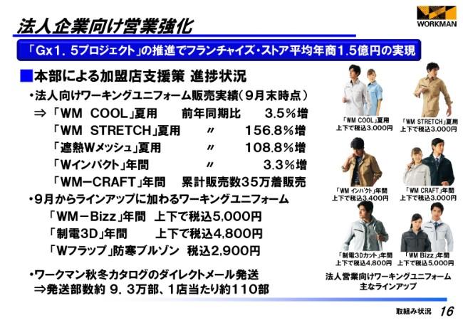 ワークマン、新業態ワークマンプラスや猛暑による夏物衣料が好調 第2四半期累計で8期連続の増収増益