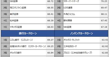 oricon_ranking_00002