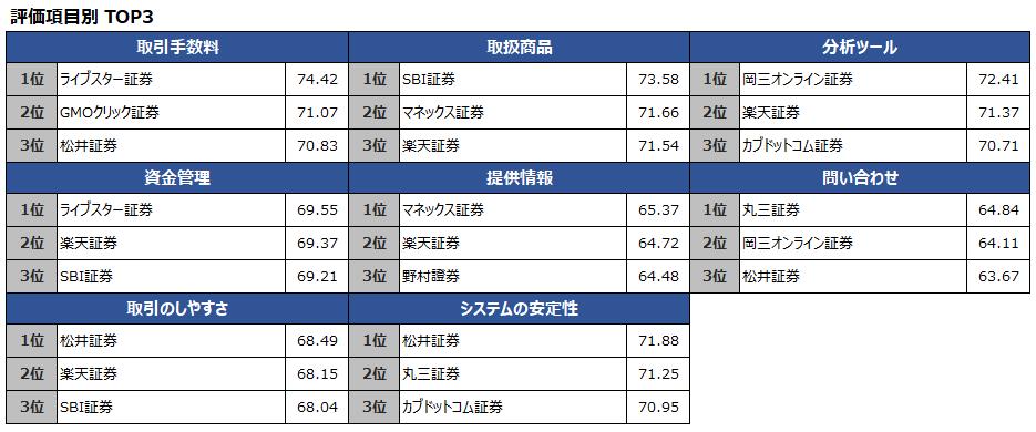 oricon_ranking_00003