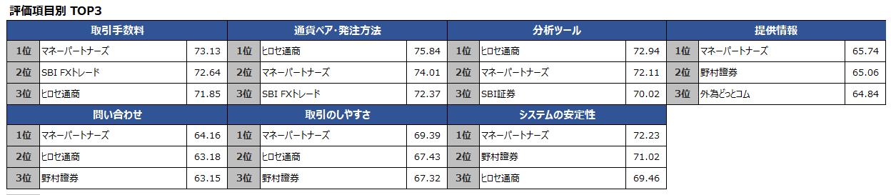 oricon_ranking_00004