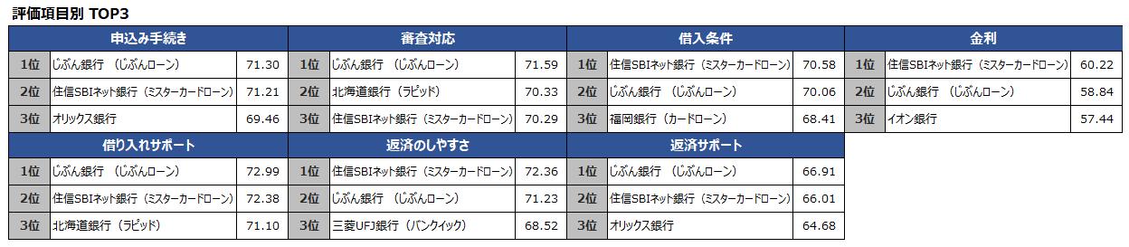 oricon_ranking_00005