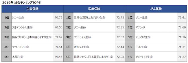 oricon_ranking_ins_00002