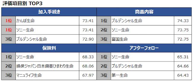 oricon_ranking_ins_00003