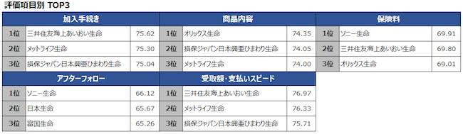 oricon_ranking_ins_00004