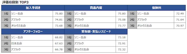 oricon_ranking_ins_00005