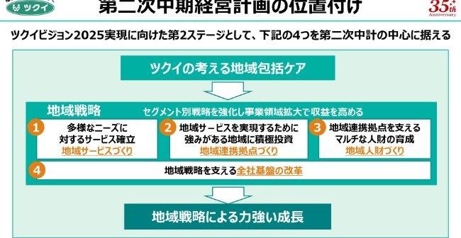 tsukui20192q-003.jpg