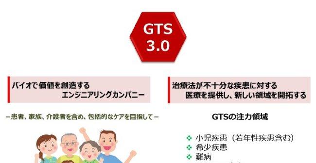 gts20192q-003.jpg