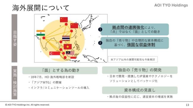 AOI TYO HD、通期は減収減益で着地 6億円を上限とする自己株式取得を予定
