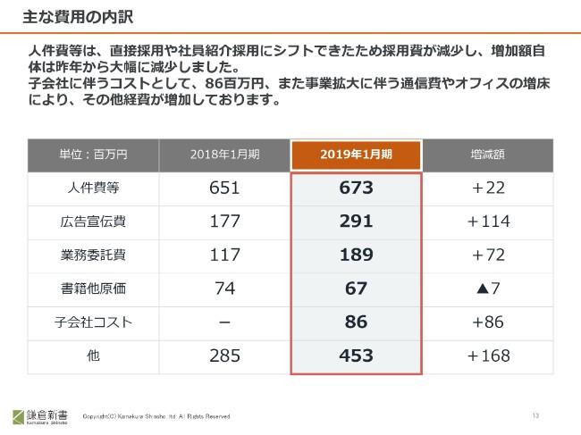 鎌倉新書、通期は大幅増収増益 仏壇・葬祭事業は前年比約80%増の成長