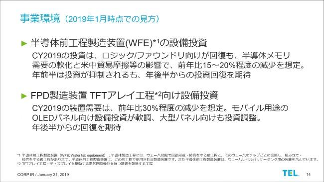 東京エレクトロン、3Q売上高は2,681億円 市場拡大・シェア向上で3期連続過去最高益を見込む