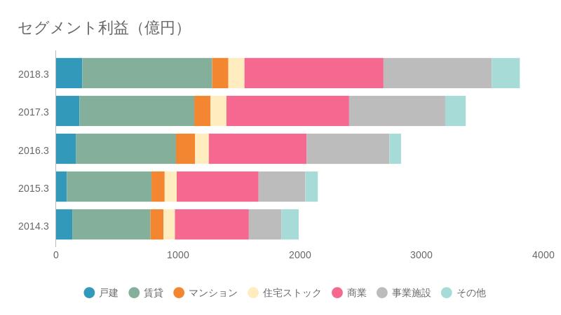 190421_daiwa_1