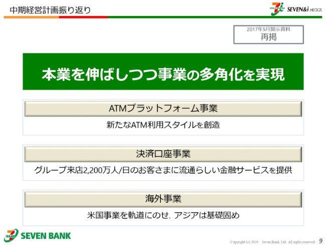 セブン銀行、通期経常収益・経常利益はともに最高益 上限50億円の自己株式取得枠を設定