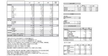 mitsui20194q-1.jpg