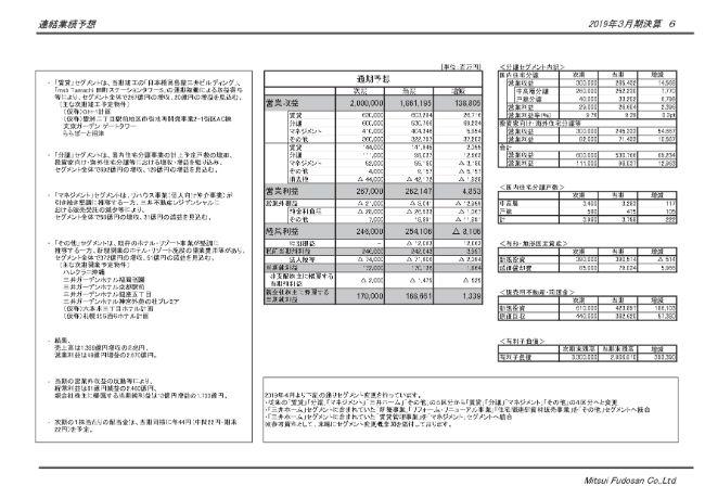 三井不動産、通期営業収益は1.8兆円 20年3月期は営業利益・純利益で6期連続最高益更新を予定