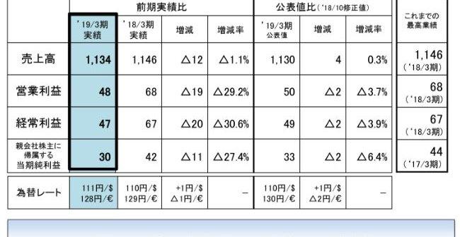 taiho20194q-4.jpg